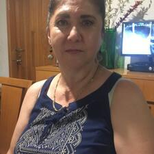 Henkilön Susana Esperanza käyttäjäprofiili