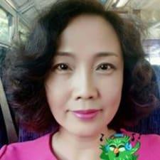 依林yilin Profile ng User
