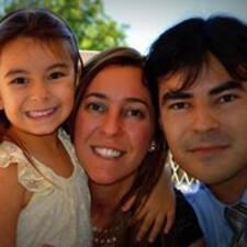 Profil korisnika Rodrigo Javier