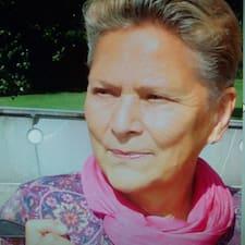 Profil Pengguna Marietta