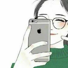 小枝 - Profil Użytkownika