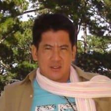 Nguyen Brugerprofil