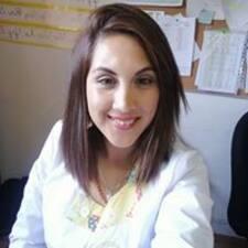Profil korisnika Ps Margarita