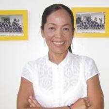 Profil Pengguna Eiko