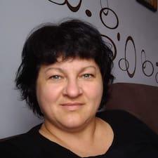Małgorzata User Profile
