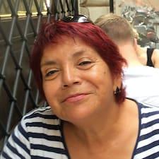 Henkilön María Esther käyttäjäprofiili