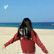 Sunghye - Profil Użytkownika