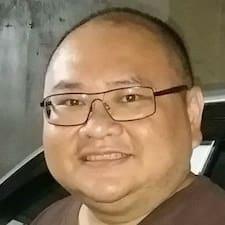 David Adi - Profil Użytkownika