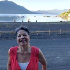 Profil korisnika Eliana Gisela
