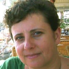 Profil Pengguna Dorothée