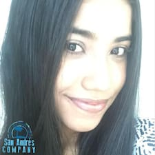 San Andres - Profil Użytkownika