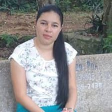 Profil utilisateur de Santa Nikaury