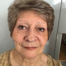Josefina Brugerprofil