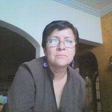 Norma Brugerprofil