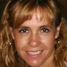 Maria De Los Remedios的用户个人资料