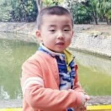 Jiling felhasználói profilja