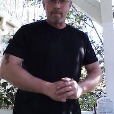 Mathue User Profile