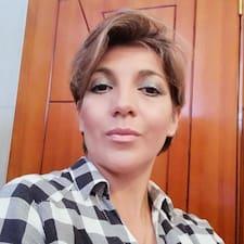 Malena Profile ng User