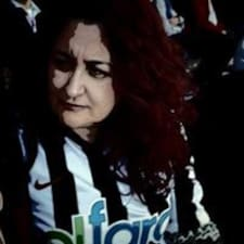 Profilo utente di Juana María