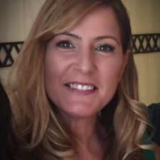 Brianda User Profile