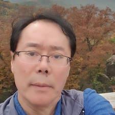 Dohoun - Profil Użytkownika