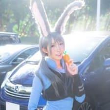 Profil utilisateur de Chichichi