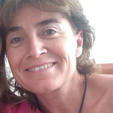 Profil korisnika Imma