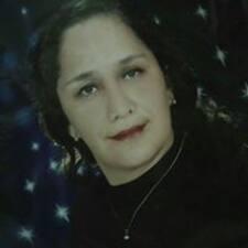 Profil korisnika Patricia Del Pilar