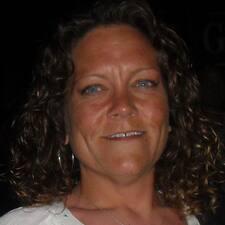 Jodi Kullanıcı Profili