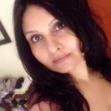 Urvashi - Profil Użytkownika