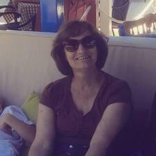 Željana User Profile