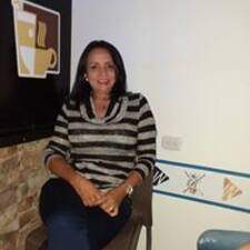 Claudia Patricia User Profile