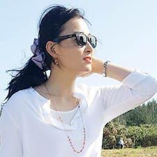 Taey - Profil Użytkownika