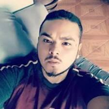 Charro felhasználói profilja