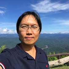 Profil korisnika Jiw
