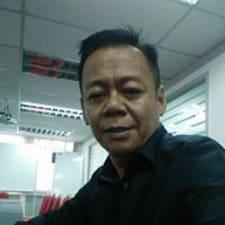 Abdul Halek User Profile