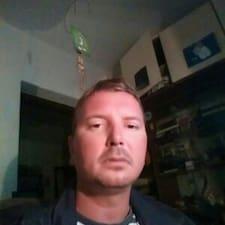 Boško Brukerprofil