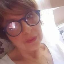 Maria Angela - Profil Użytkownika