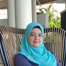 Profil utilisateur de Roslizah