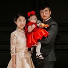 Min Ah felhasználói profilja