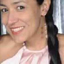 Användarprofil för Marisa Ribas