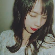 金 felhasználói profilja