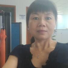 Profil korisnika 金元