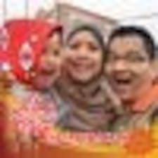 Profil utilisateur de Mohd Noor