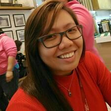 Ruby Rose User Profile