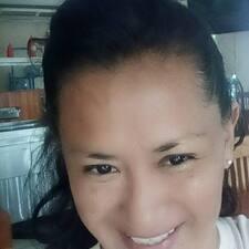 Profil korisnika Maria Fabiola