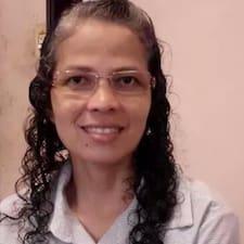 Profil korisnika Maria Celma