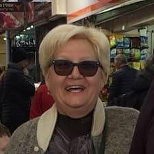 Margita User Profile