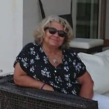 Henkilön Rita käyttäjäprofiili