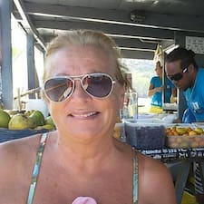 Maria Vieira的用戶個人資料